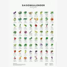 -Kupferstecher Art Seasonal Calendar Poster A3-21